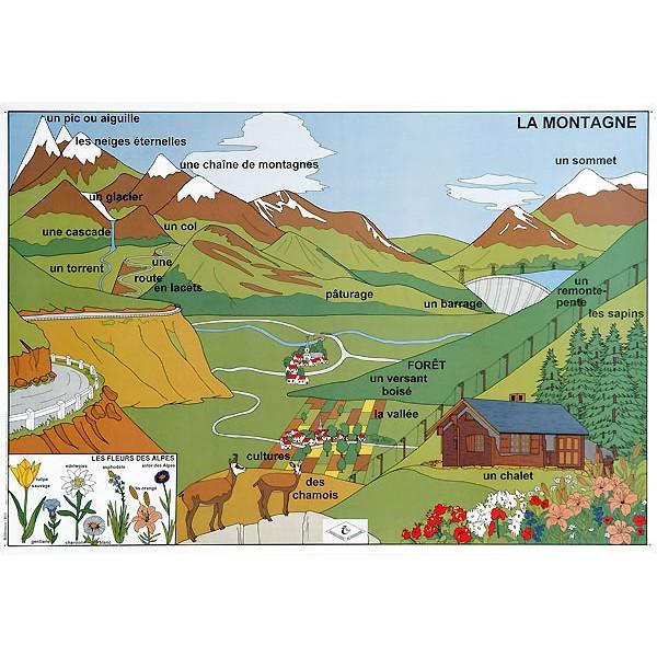 Ens. de 3 affiches 102x70 cm : le vocabulaire de la géographie